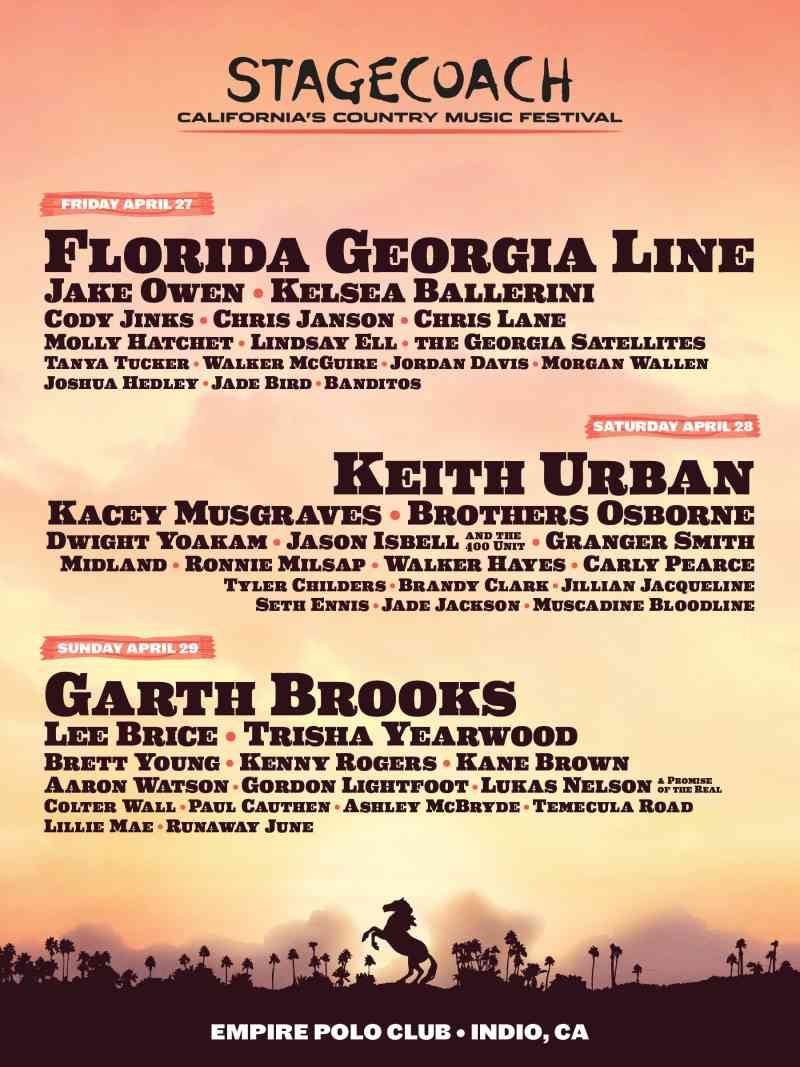 Stagecoach 2018 Lineup